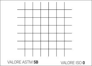 cross astm5b